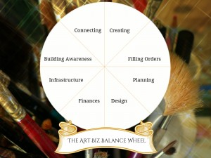 The Art Biz Balance Wheel