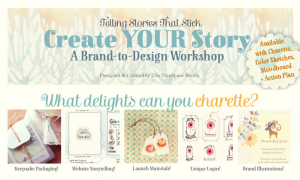 Brand-to-Design Workshop by The TreeSpace Studio.